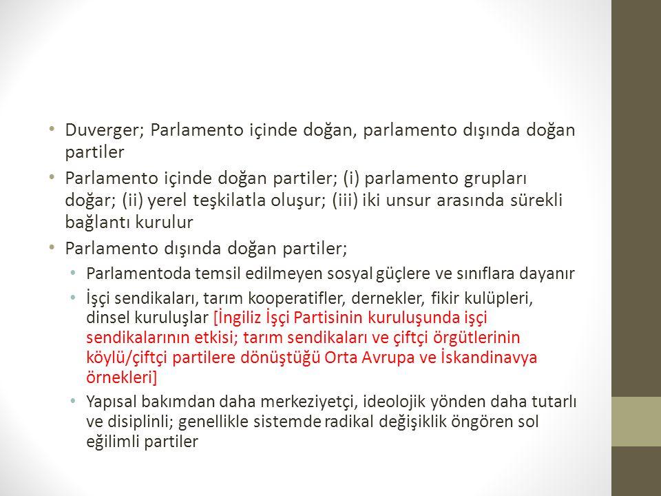 Duverger; Parlamento içinde doğan, parlamento dışında doğan partiler