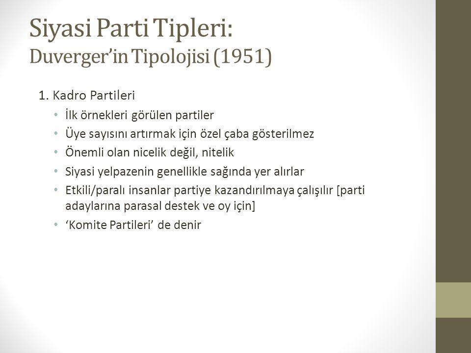 Siyasi Parti Tipleri: Duverger'in Tipolojisi (1951)