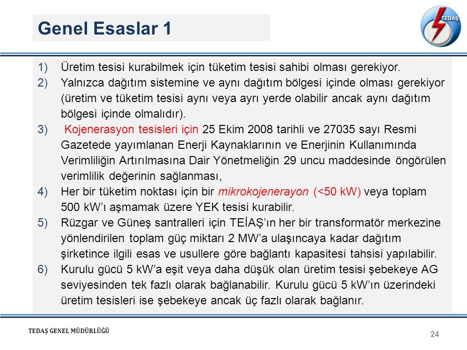 Genel Esaslar 1 Üretim tesisi kurabilmek için tüketim tesisi sahibi olması gerekiyor.