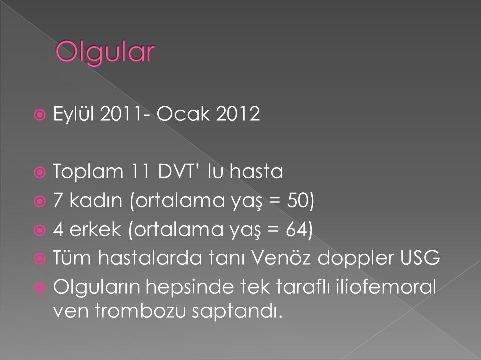 Olgular Eylül 2011- Ocak 2012 Toplam 11 DVT' lu hasta