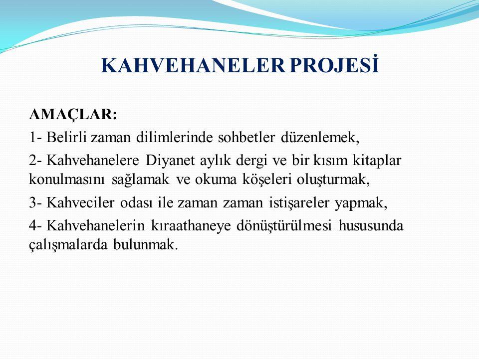 KAHVEHANELER PROJESİ
