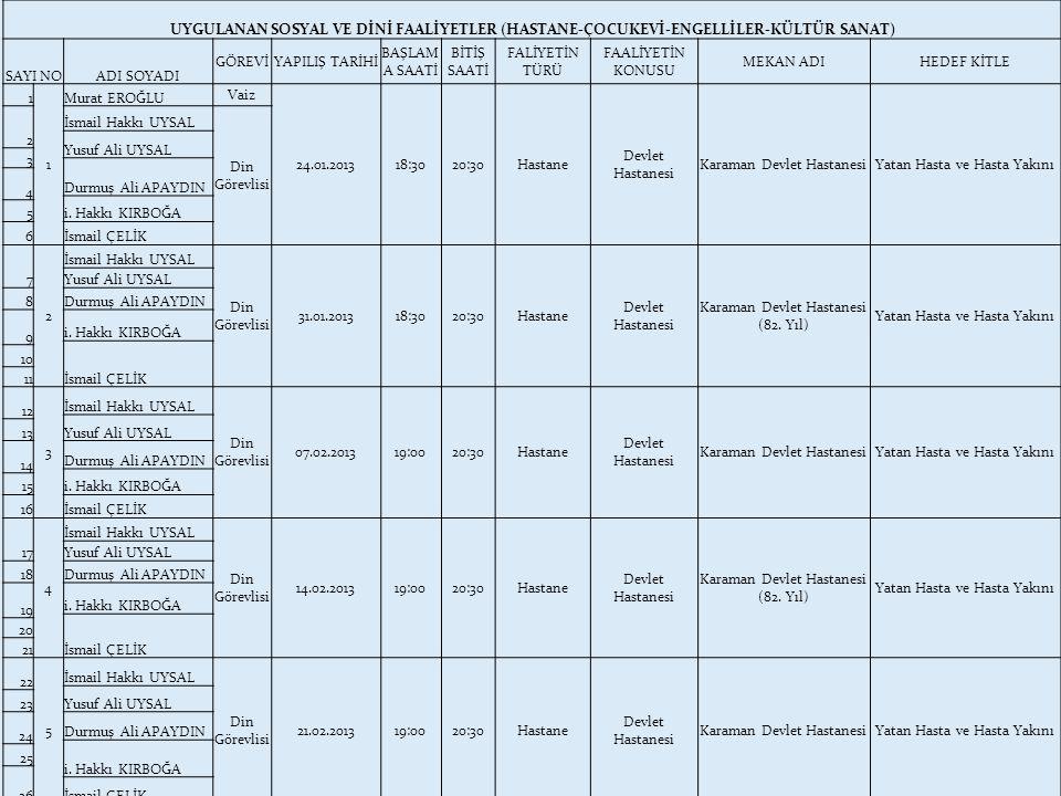 Karaman Devlet Hastanesi Yatan Hasta ve Hasta Yakını 2