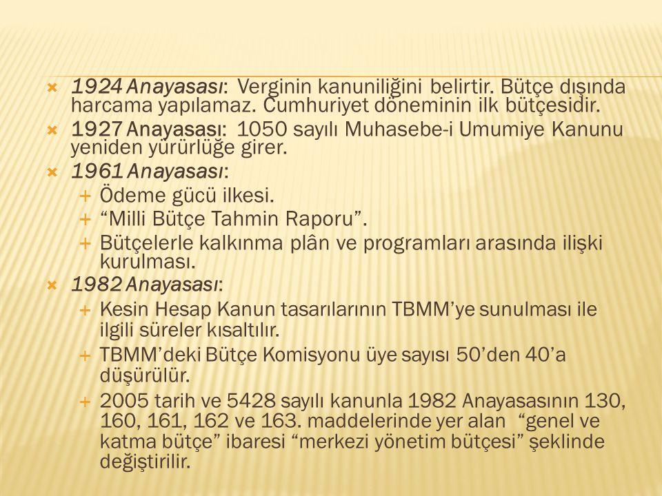 Milli Bütçe Tahmin Raporu .