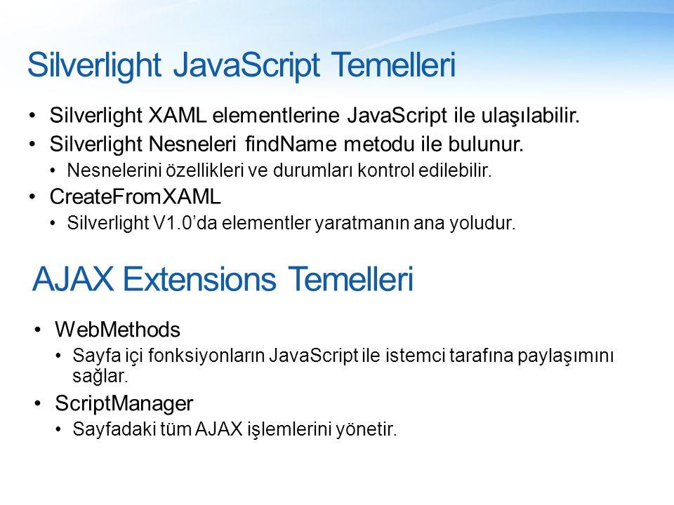 Silverlight JavaScript Temelleri