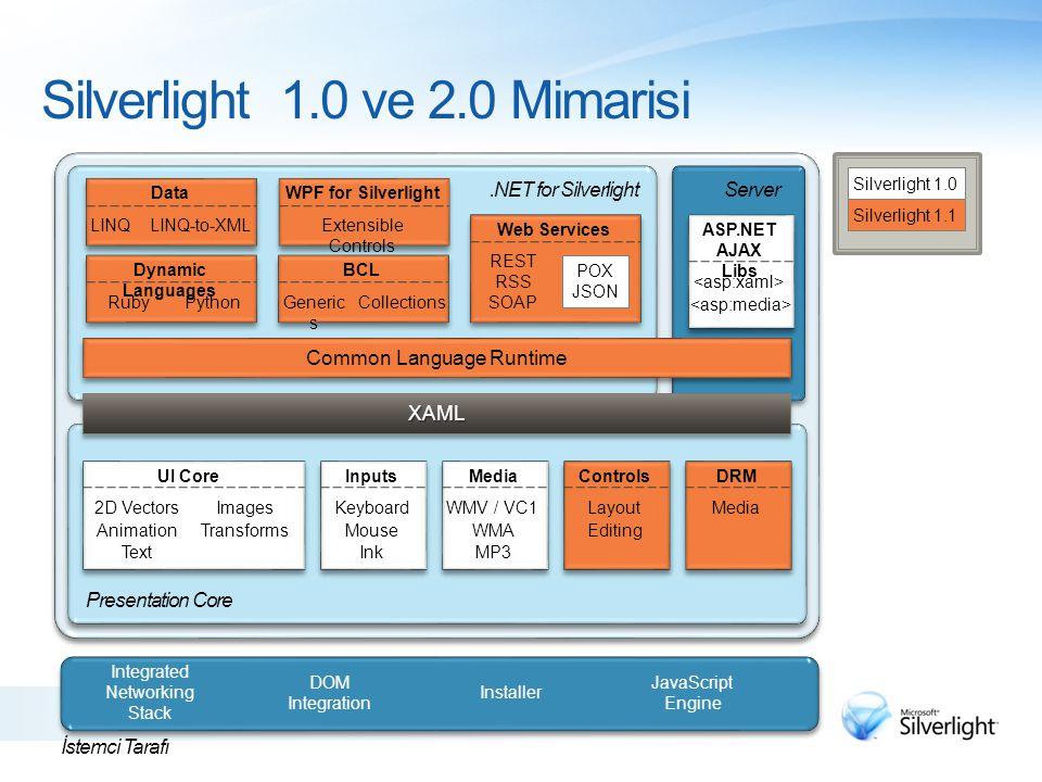 Silverlight 1.0 ve 2.0 Mimarisi