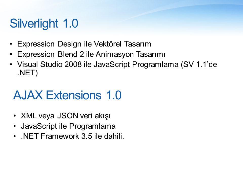 Silverlight 1.0 AJAX Extensions 1.0