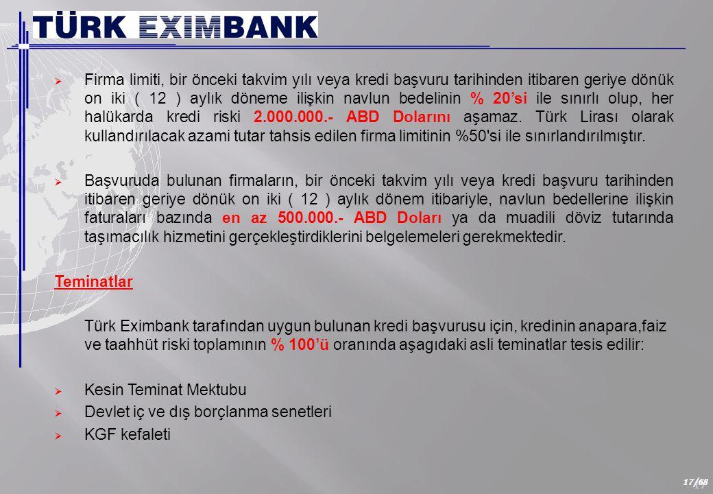 Dünya Bankası Kaynaklı Krediler EFIL IV