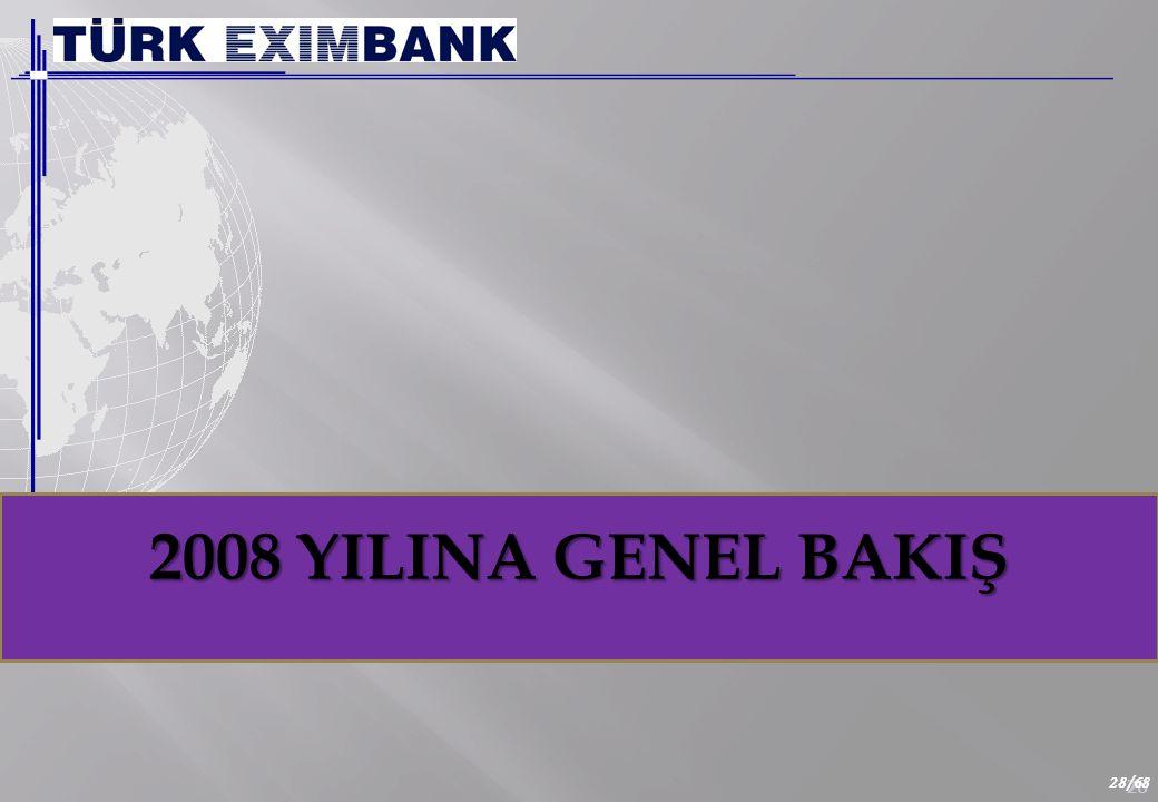 TÜRK EXİMBANK'IN 2008 YILINDA İHRACAT SEKTÖRÜNE SAĞLADIĞI DESTEK