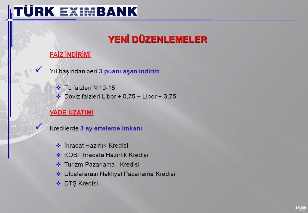 TÜRK EXİMBANK'IN HEDEF VE STRATEJİLERİ