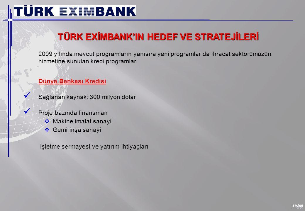 TC Merkez Bankası Reeskont Kredisi