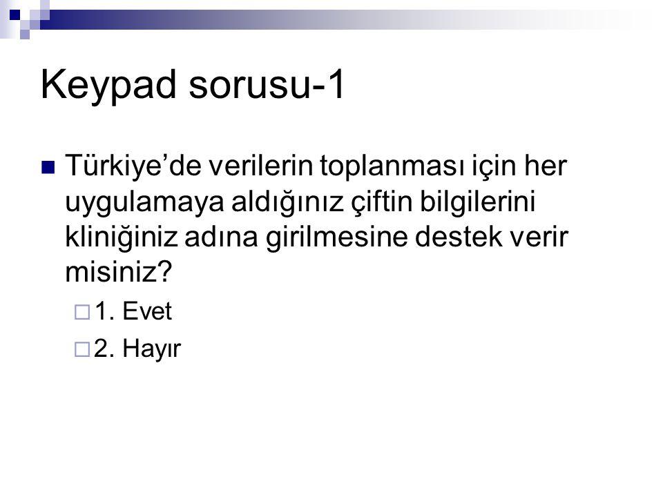 Keypad sorusu-1 Türkiye'de verilerin toplanması için her uygulamaya aldığınız çiftin bilgilerini kliniğiniz adına girilmesine destek verir misiniz