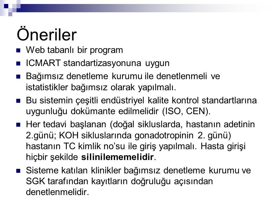 Öneriler Web tabanlı bir program ICMART standartizasyonuna uygun
