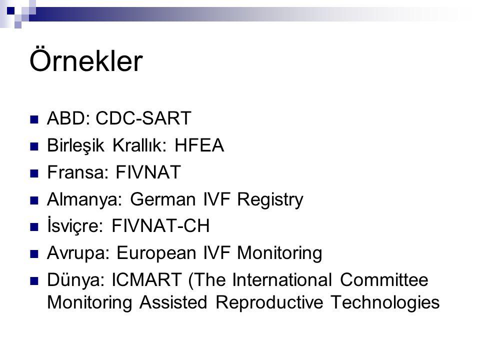 Örnekler ABD: CDC-SART Birleşik Krallık: HFEA Fransa: FIVNAT