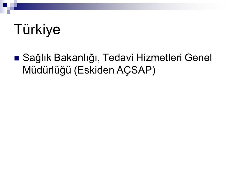 Türkiye Sağlık Bakanlığı, Tedavi Hizmetleri Genel Müdürlüğü (Eskiden AÇSAP)