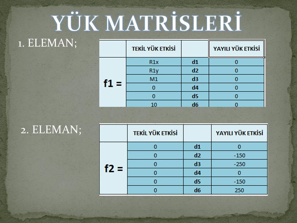 YÜK MATRİSLERİ 1. ELEMAN; 2. ELEMAN;