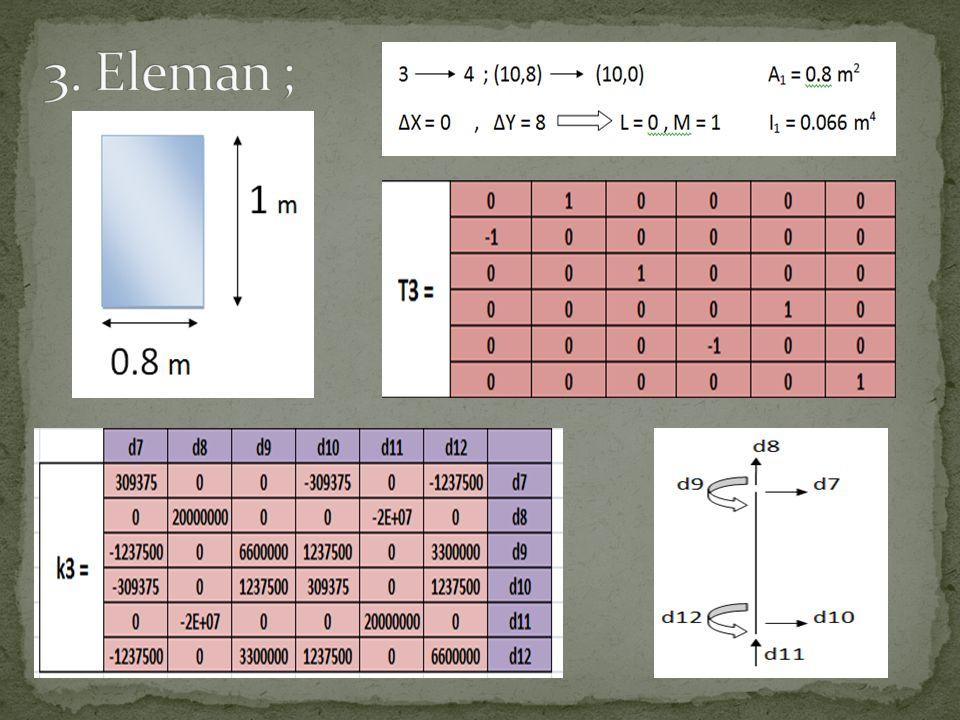 3. Eleman ;