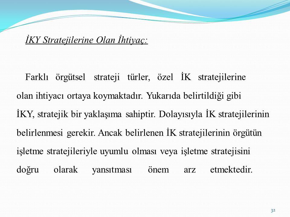 İKY Stratejilerine Olan İhtiyaç: Farklı örgütsel strateji türler, özel İK stratejilerine olan ihtiyacı ortaya koymaktadır.