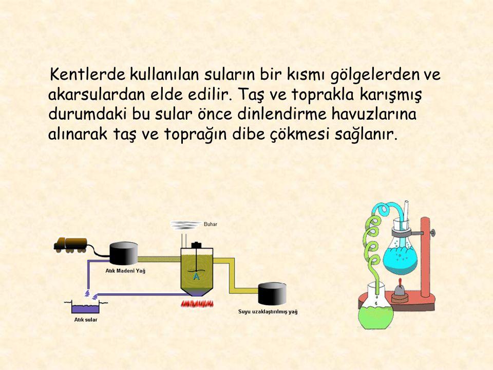 Kentlerde kullanılan suların bir kısmı gölgelerden ve akarsulardan elde edilir.