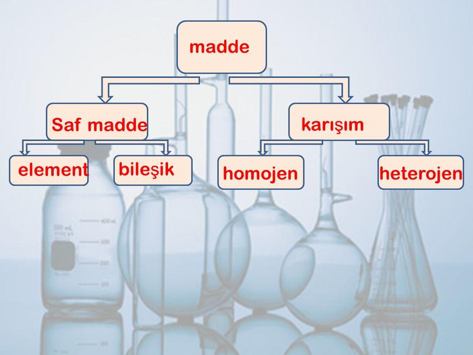 madde Saf madde karışım element bileşik homojen heterojen