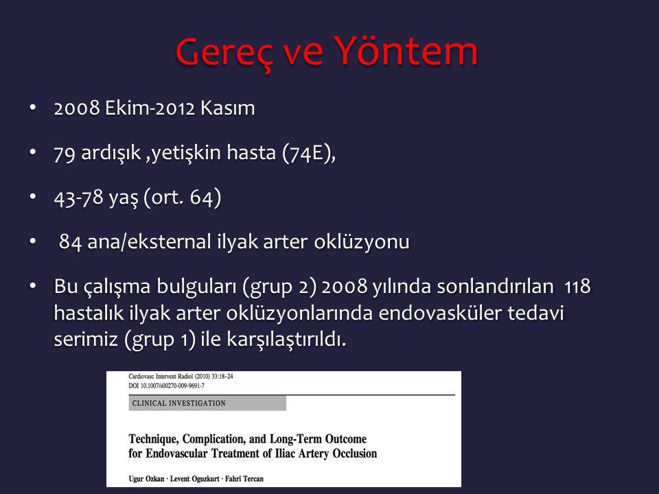 Gereç ve Yöntem 2008 Ekim-2012 Kasım 79 ardışık ,yetişkin hasta (74E),