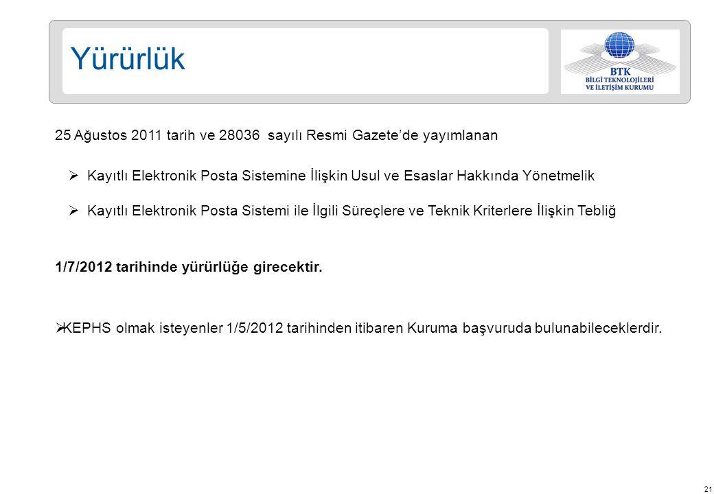 Yürürlük 25 Ağustos 2011 tarih ve 28036 sayılı Resmi Gazete'de yayımlanan.