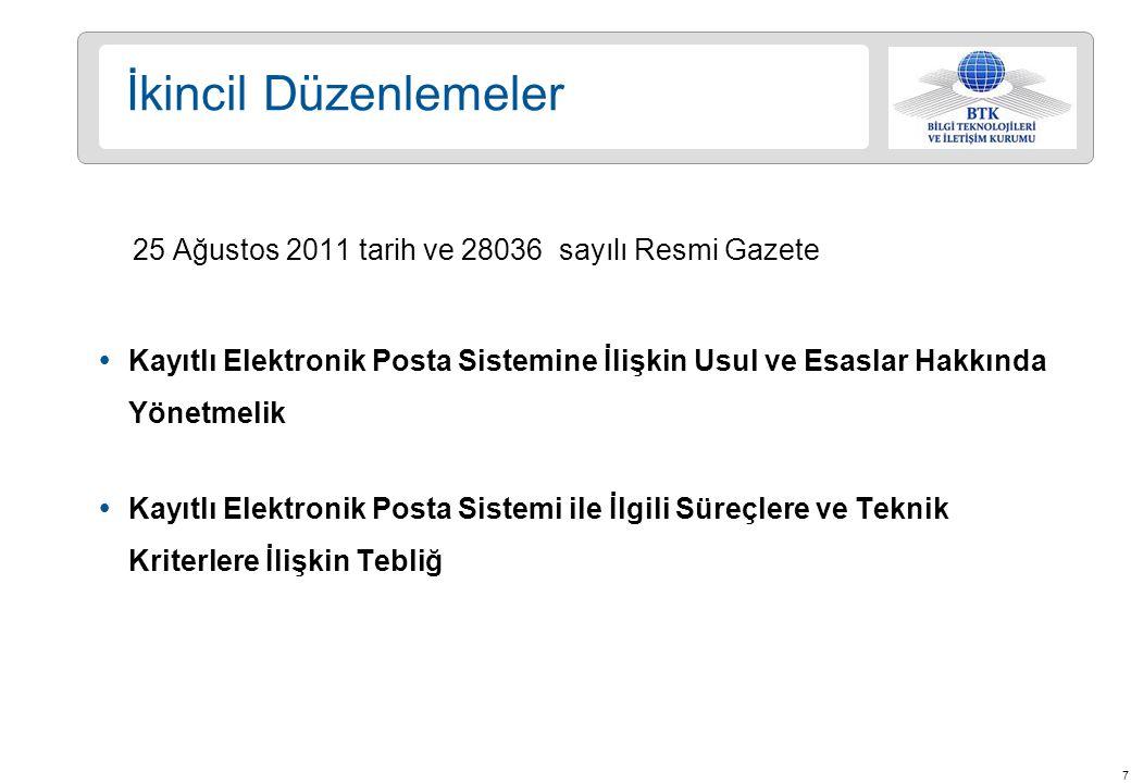 İkincil Düzenlemeler 25 Ağustos 2011 tarih ve 28036 sayılı Resmi Gazete.