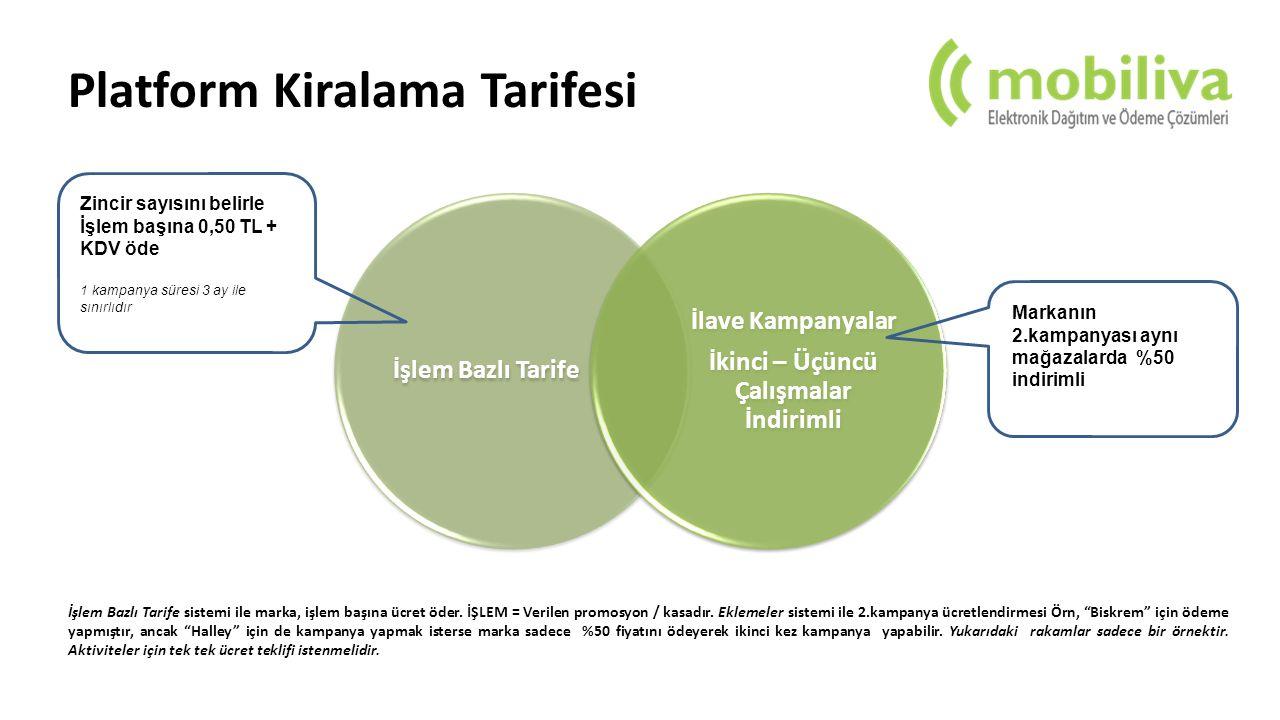 Platform Kiralama Tarifesi