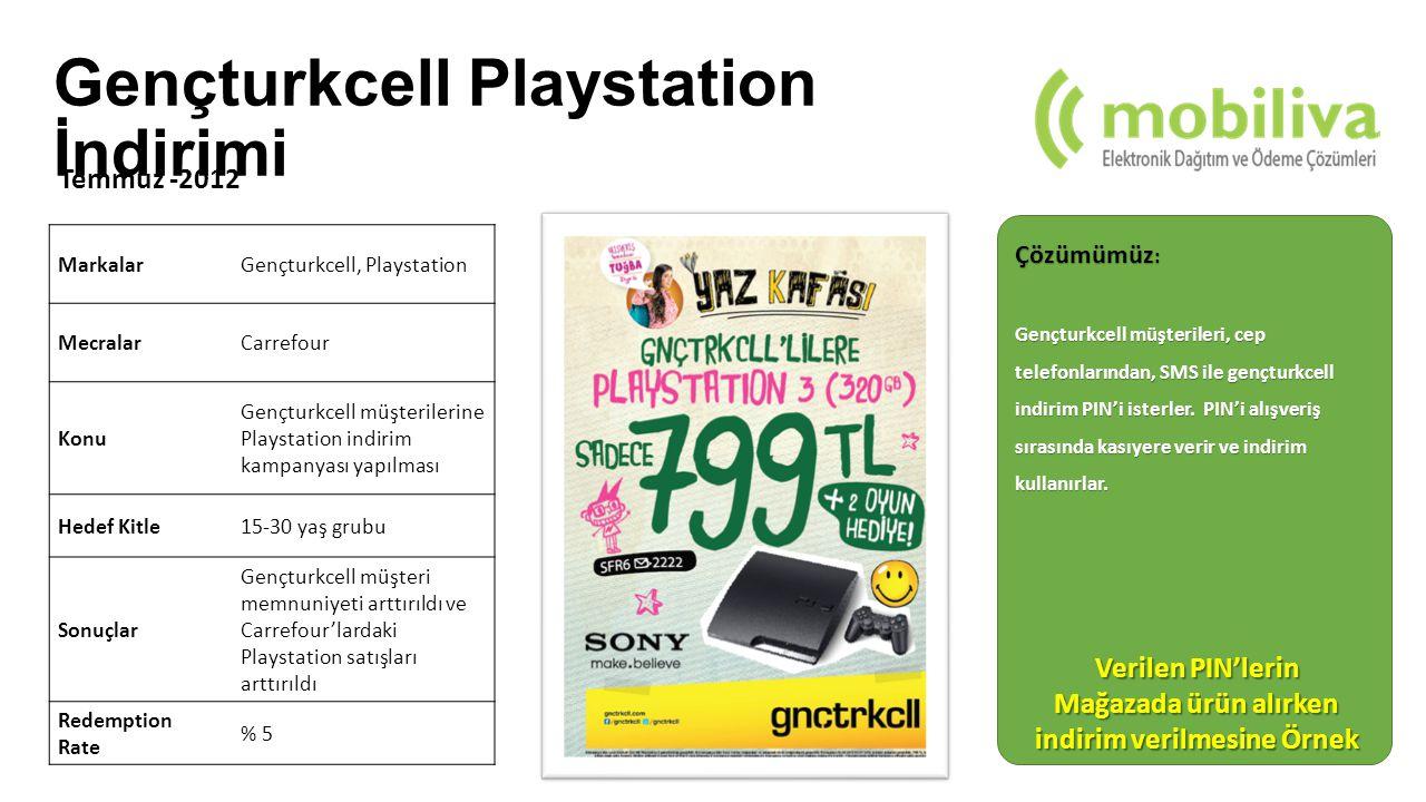 Gençturkcell Playstation İndirimi