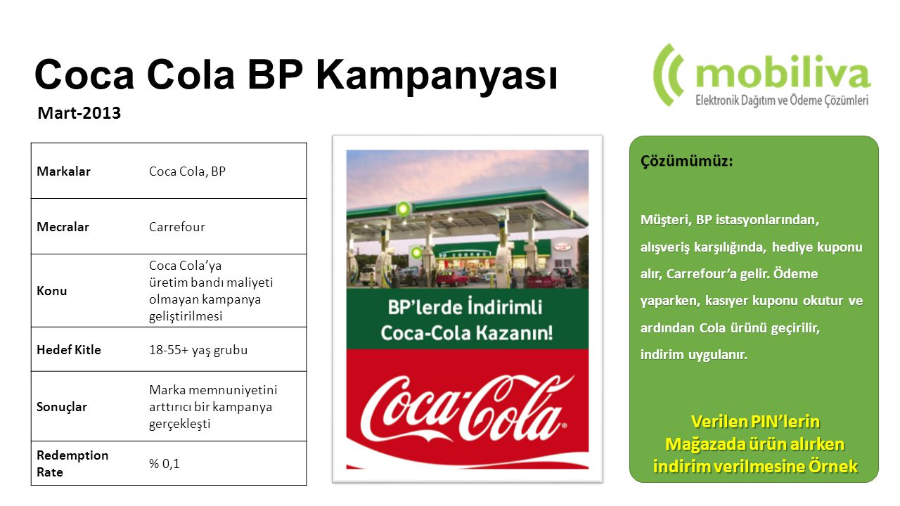 Coca Cola BP Kampanyası