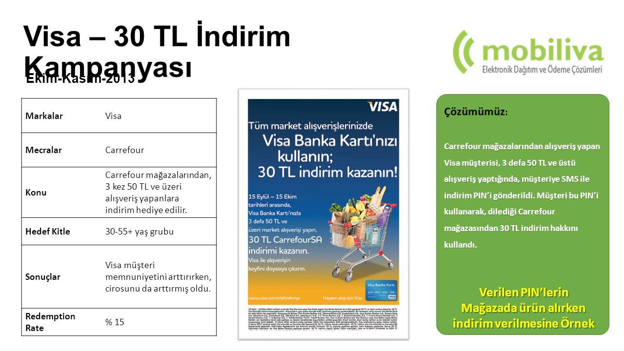 Visa – 30 TL İndirim Kampanyası