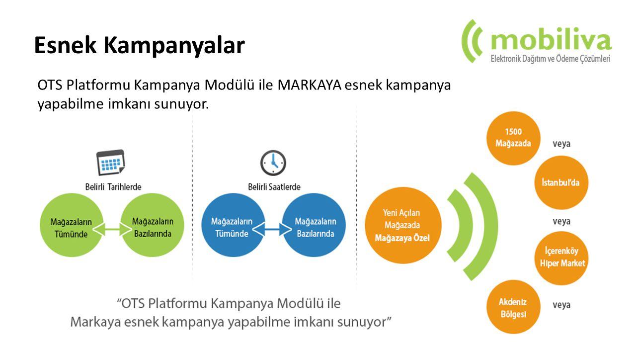 Esnek Kampanyalar OTS Platformu Kampanya Modülü ile MARKAYA esnek kampanya yapabilme imkanı sunuyor.