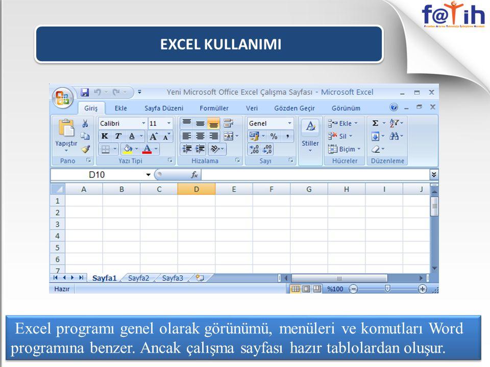 EXCEL KULLANIMI Excel programı genel olarak görünümü, menüleri ve komutları Word programına benzer.
