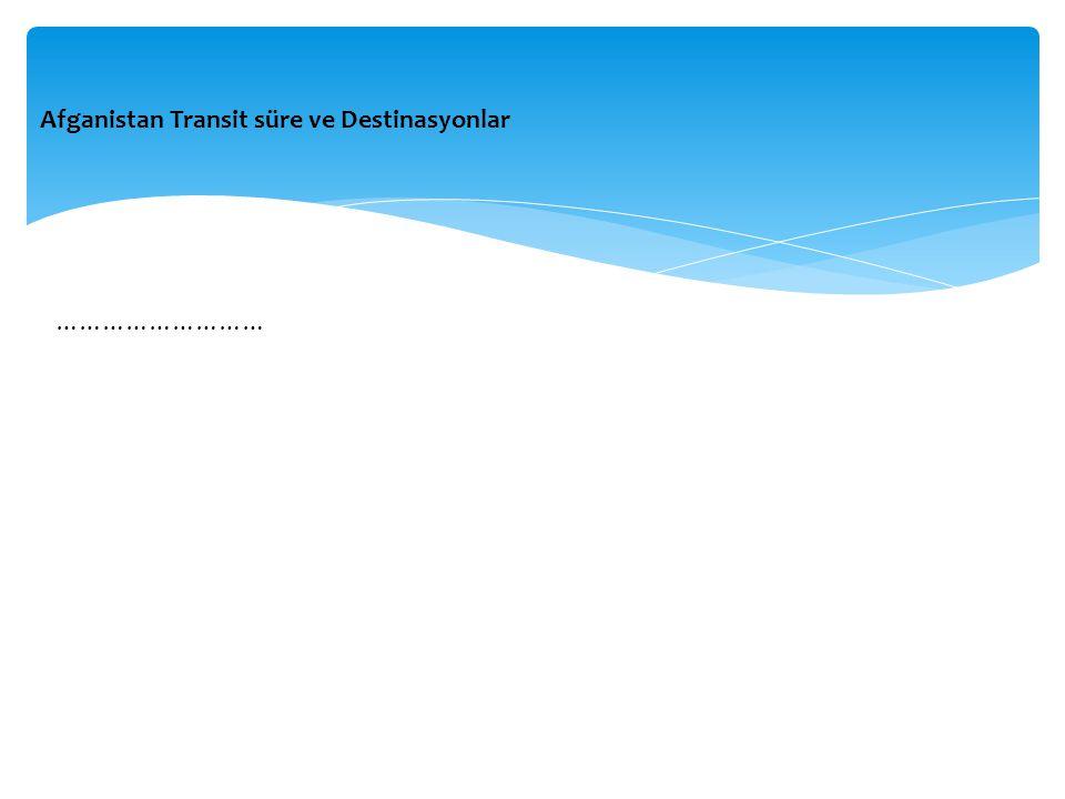 Afganistan Transit süre ve Destinasyonlar