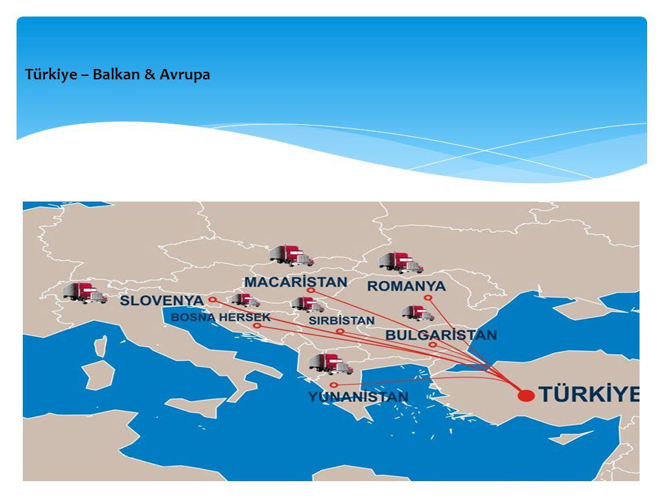 Türkiye – Balkan & Avrupa
