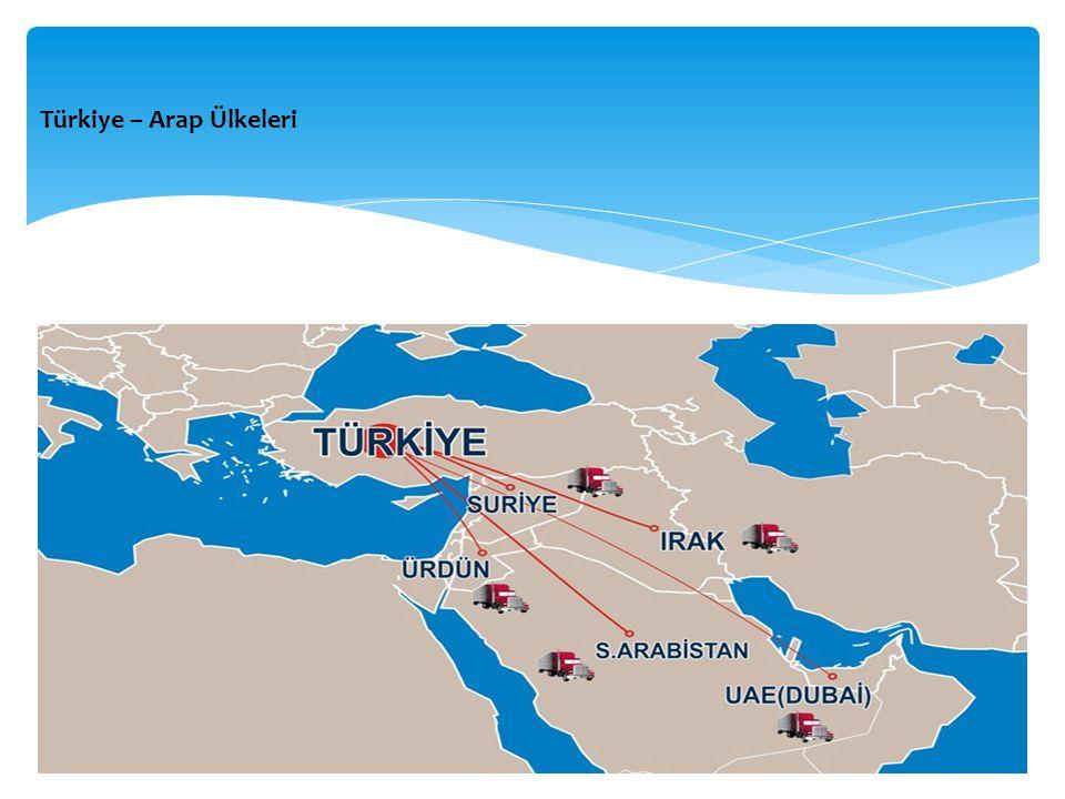 Türkiye – Arap Ülkeleri