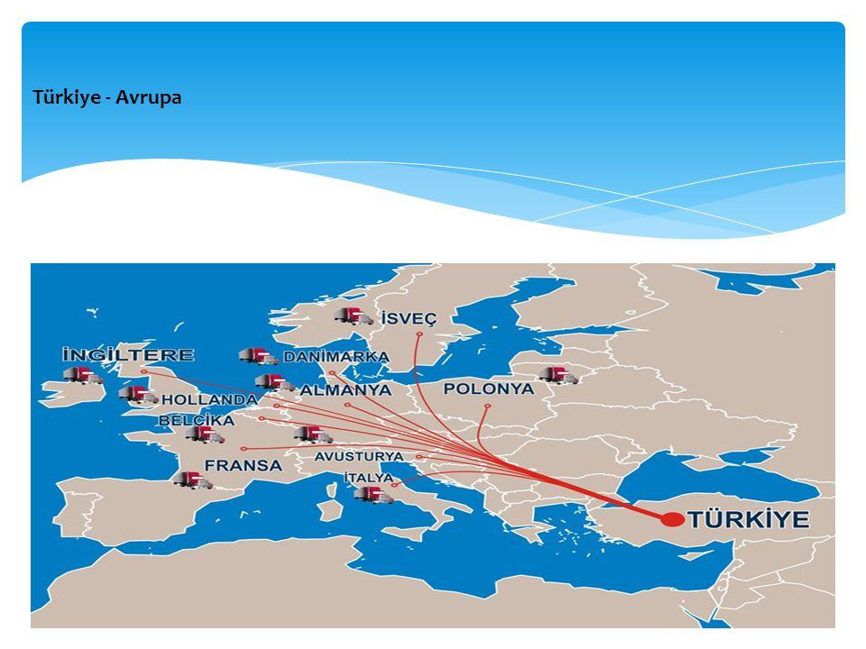 Türkiye - Avrupa