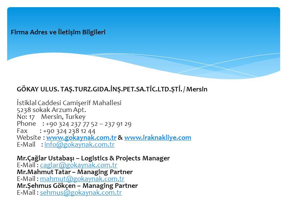Firma Adres ve İletişim Bilgileri