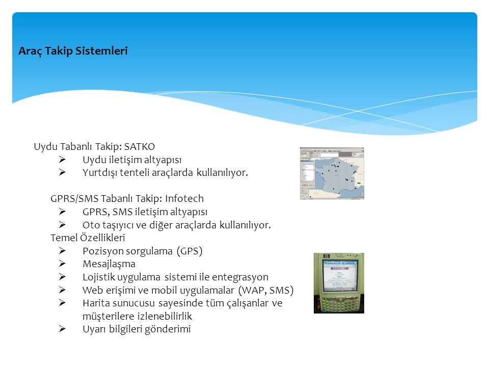 Araç Takip Sistemleri Uydu Tabanlı Takip: SATKO