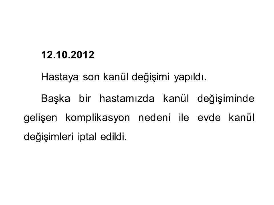 12.10.2012 Hastaya son kanül değişimi yapıldı.