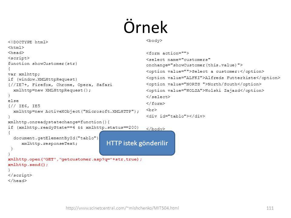 Örnek HTTP istek gönderilir