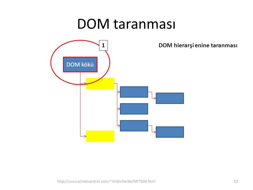 DOM taranması 1 DOM hierarşi enine taranması DOM kökü