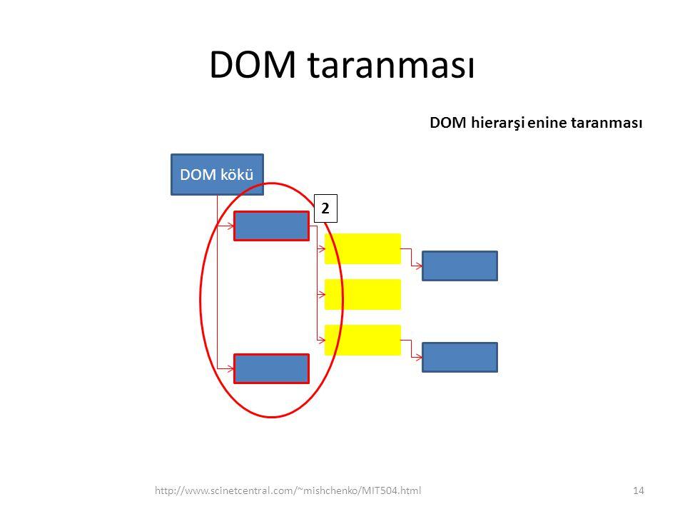 DOM taranması DOM hierarşi enine taranması DOM kökü 2