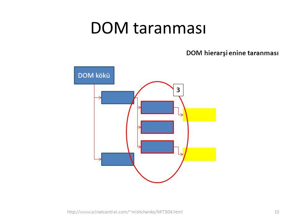DOM taranması DOM hierarşi enine taranması DOM kökü 3