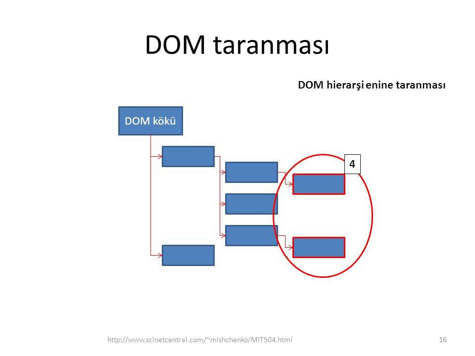 DOM taranması DOM hierarşi enine taranması DOM kökü 4