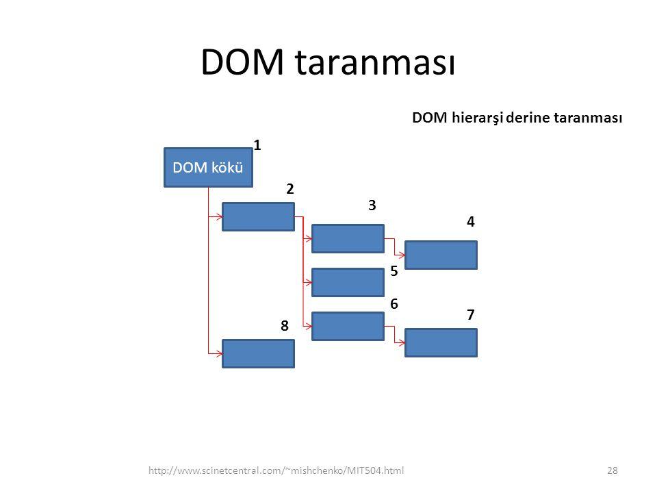 DOM taranması DOM hierarşi derine taranması 1 DOM kökü 2 3 4 5 6 7 8