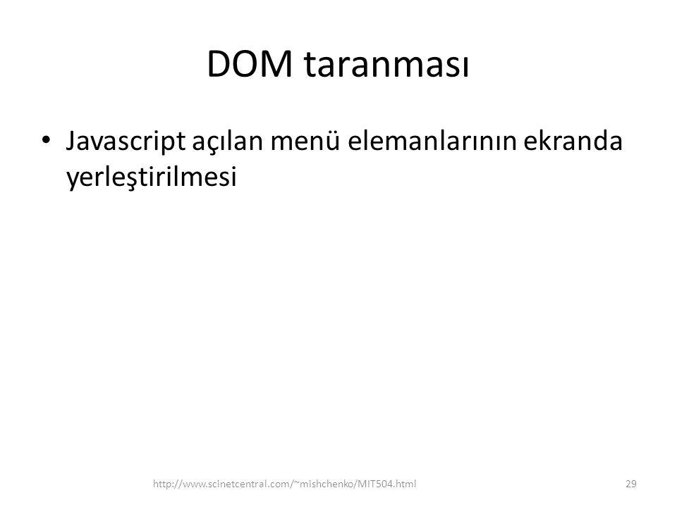 DOM taranması Javascript açılan menü elemanlarının ekranda yerleştirilmesi.