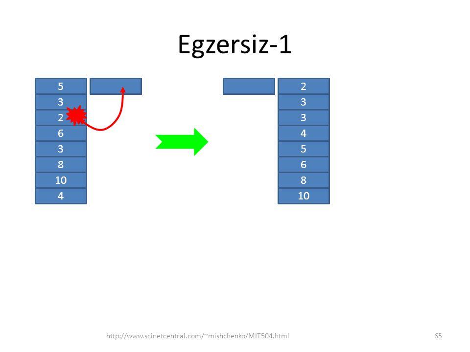 Egzersiz-1 5 2 3 3 2 3 6 4 3 5 8 6 10 8 4 10 http://www.scinetcentral.com/~mishchenko/MIT504.html