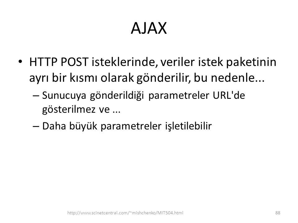 AJAX HTTP POST isteklerinde, veriler istek paketinin ayrı bir kısmı olarak gönderilir, bu nedenle...