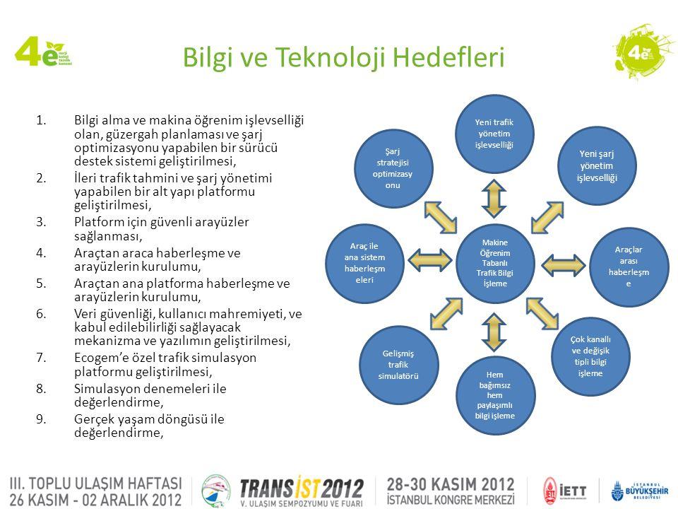 Bilgi ve Teknoloji Hedefleri