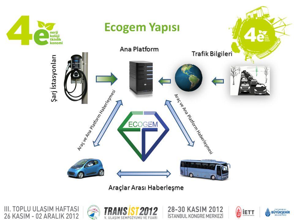 Ecogem Yapısı Ana Platform Trafik Bilgileri Şarj İstasyonları